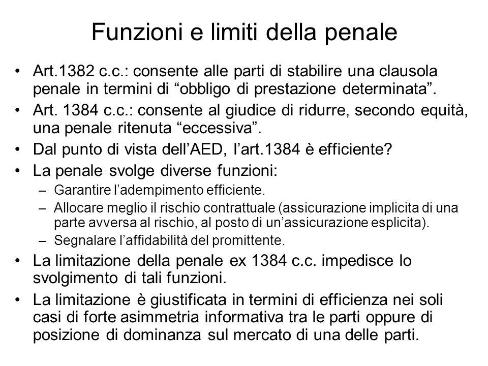 Funzioni e limiti della penale Art.1382 c.c.: consente alle parti di stabilire una clausola penale in termini di obbligo di prestazione determinata.