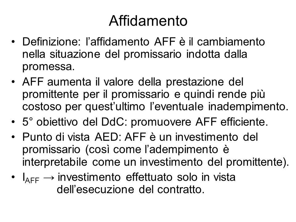 Affidamento Definizione: laffidamento AFF è il cambiamento nella situazione del promissario indotta dalla promessa. AFF aumenta il valore della presta