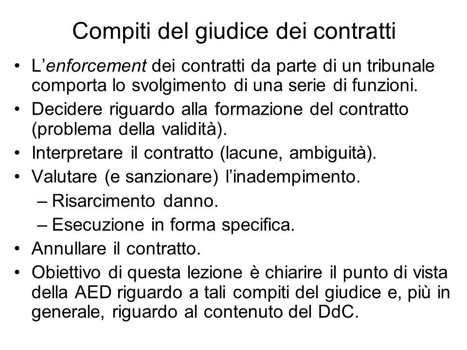 Compiti del giudice dei contratti Lenforcement dei contratti da parte di un tribunale comporta lo svolgimento di una serie di funzioni. Decidere rigua