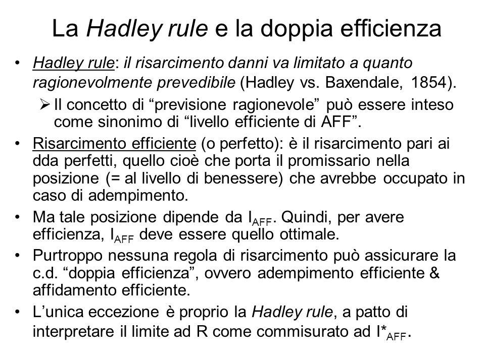 La Hadley rule e la doppia efficienza Hadley rule: il risarcimento danni va limitato a quanto ragionevolmente prevedibile (Hadley vs. Baxendale, 1854)