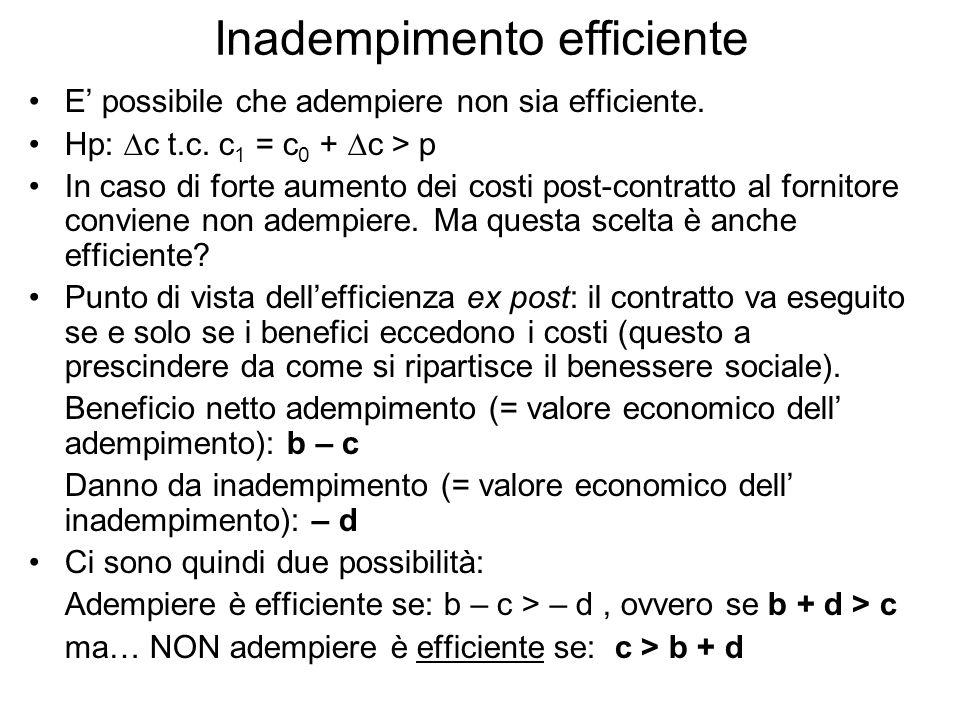 Danni da aspettativa Definiamo b + d danni da aspettativa (dda), dove b lucro cessante & d danno emergente.