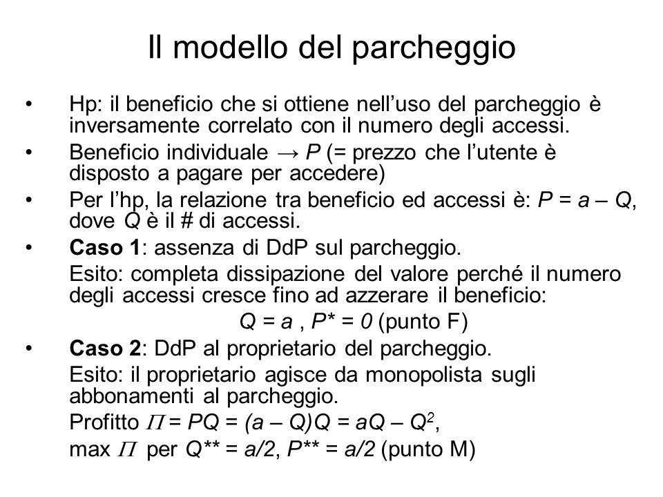 Il modello del parcheggio Hp: il beneficio che si ottiene nelluso del parcheggio è inversamente correlato con il numero degli accessi. Beneficio indiv