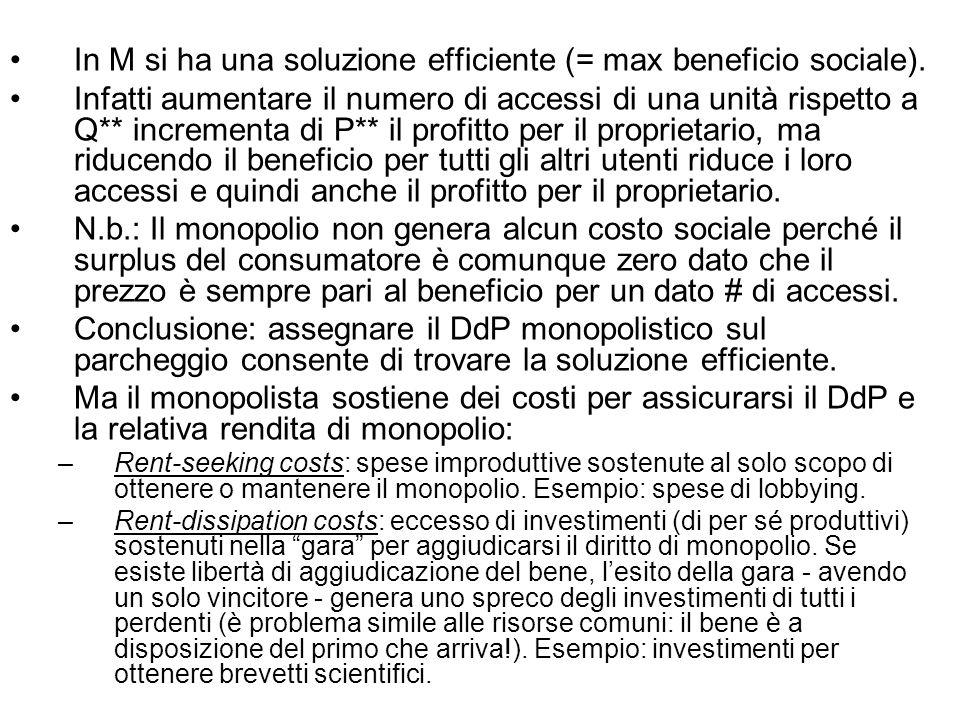 In M si ha una soluzione efficiente (= max beneficio sociale). Infatti aumentare il numero di accessi di una unità rispetto a Q** incrementa di P** il