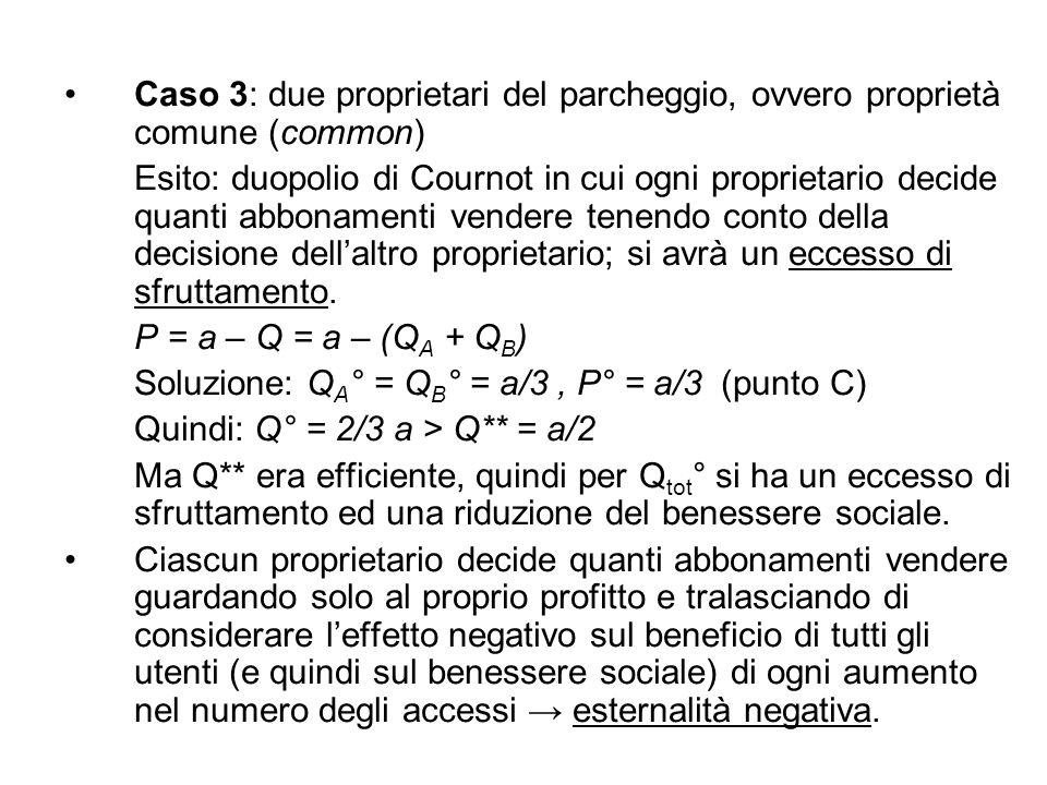 Caso 3: due proprietari del parcheggio, ovvero proprietà comune (common) Esito: duopolio di Cournot in cui ogni proprietario decide quanti abbonamenti