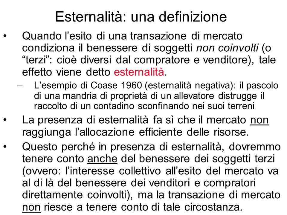 Esternalità: una definizione Quando lesito di una transazione di mercato condiziona il benessere di soggetti non coinvolti (o terzi: cioè diversi dal