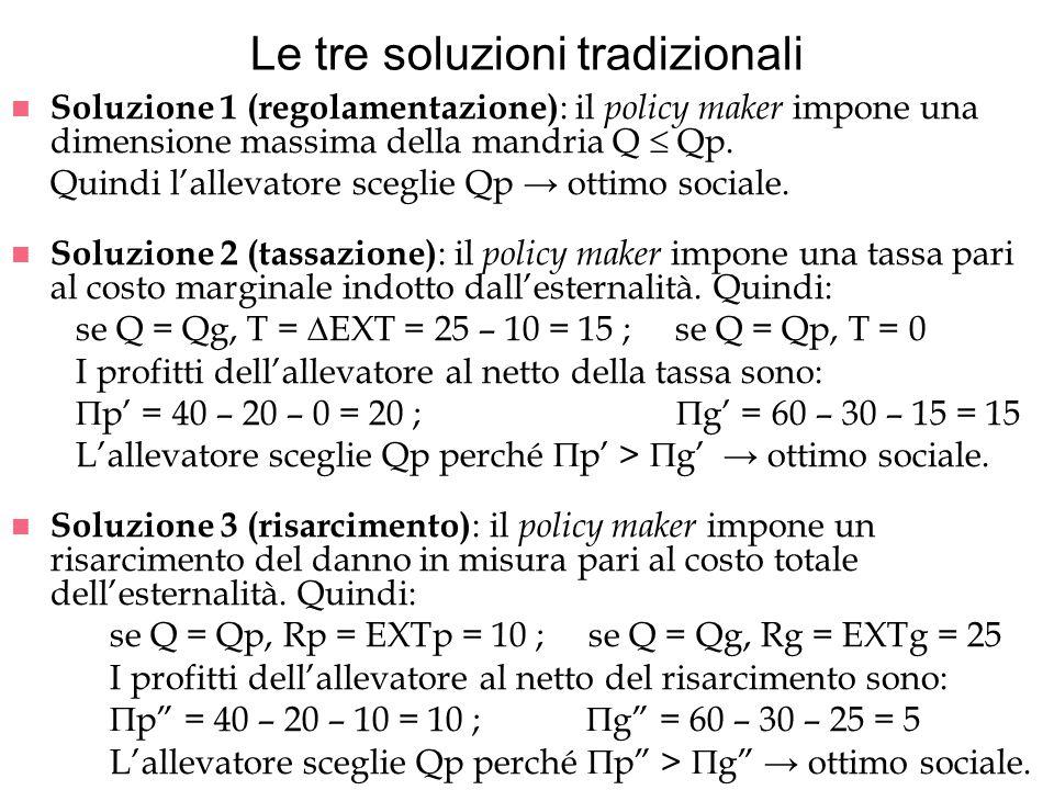 Le tre soluzioni tradizionali n Soluzione 1 (regolamentazione) : il policy maker impone una dimensione massima della mandria Q Qp. Quindi lallevatore