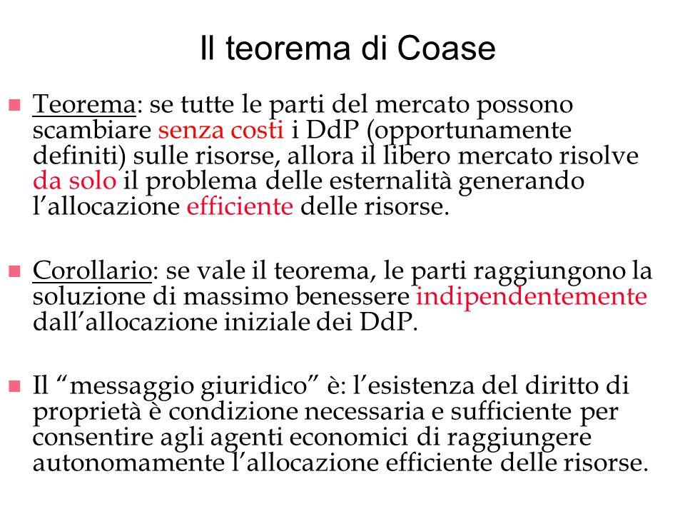 Il teorema di Coase n Teorema: se tutte le parti del mercato possono scambiare senza costi i DdP (opportunamente definiti) sulle risorse, allora il li