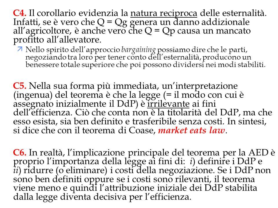 C4. Il corollario evidenzia la natura reciproca delle esternalità. Infatti, se è vero che Q = Qg genera un danno addizionale allagricoltore, è anche v