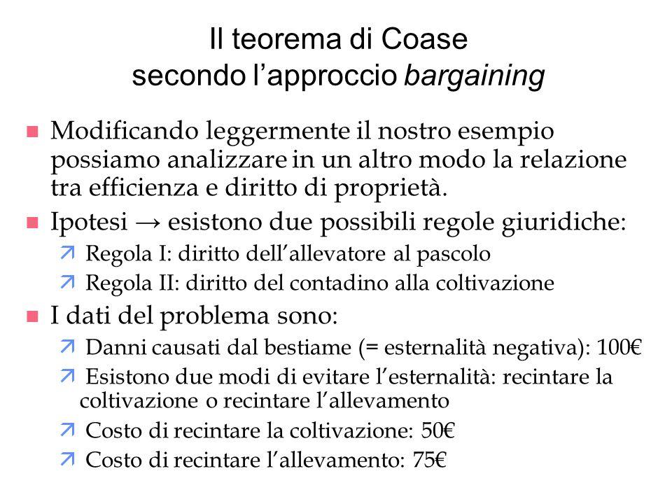 Il teorema di Coase secondo lapproccio bargaining n Modificando leggermente il nostro esempio possiamo analizzare in un altro modo la relazione tra ef