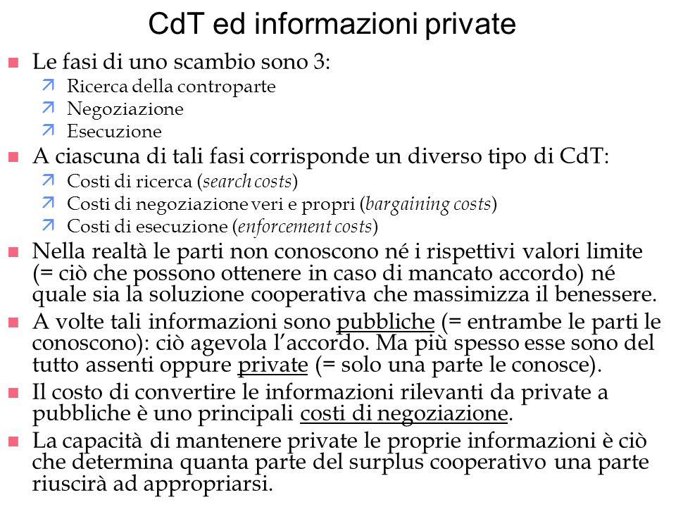CdT ed informazioni private n Le fasi di uno scambio sono 3: ä Ricerca della controparte ä Negoziazione ä Esecuzione n A ciascuna di tali fasi corrisp