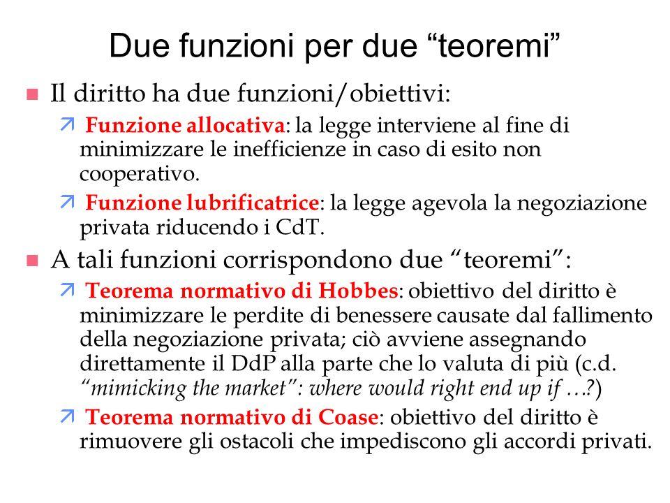Due funzioni per due teoremi n Il diritto ha due funzioni/obiettivi: ä Funzione allocativa : la legge interviene al fine di minimizzare le inefficienz