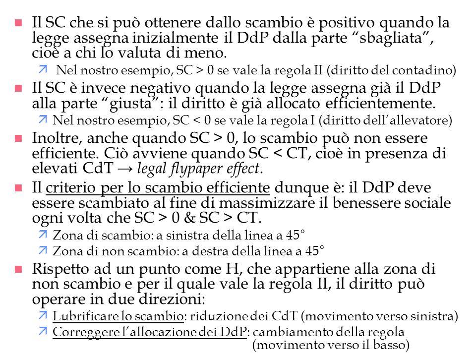 n Il SC che si può ottenere dallo scambio è positivo quando la legge assegna inizialmente il DdP dalla parte sbagliata, cioè a chi lo valuta di meno.