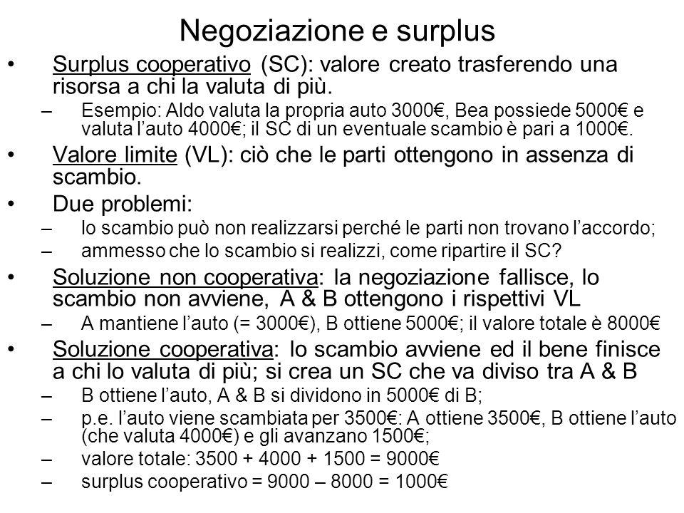 Negoziazione e surplus Surplus cooperativo (SC): valore creato trasferendo una risorsa a chi la valuta di più. –Esempio: Aldo valuta la propria auto 3