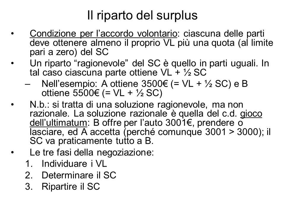 Il riparto del surplus Condizione per laccordo volontario: ciascuna delle parti deve ottenere almeno il proprio VL più una quota (al limite pari a zer