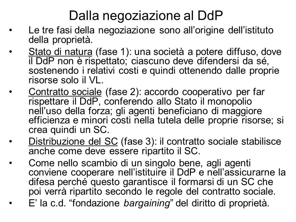 Diritti di proprietà e valori limite n Unosservazione cruciale è che è lallocazione iniziale dei DdP a determinare i valori limite delle parti: da tale allocazione dipende infatti ciò che le parti possono ottenere in caso di mancato accordo.