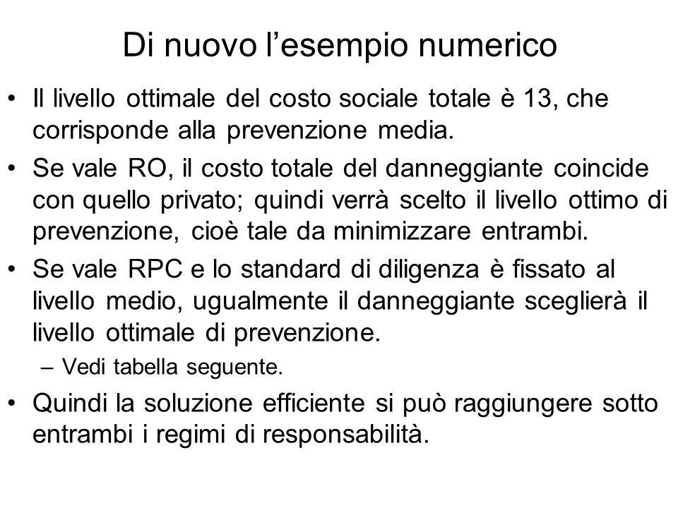 Di nuovo lesempio numerico Il livello ottimale del costo sociale totale è 13, che corrisponde alla prevenzione media.