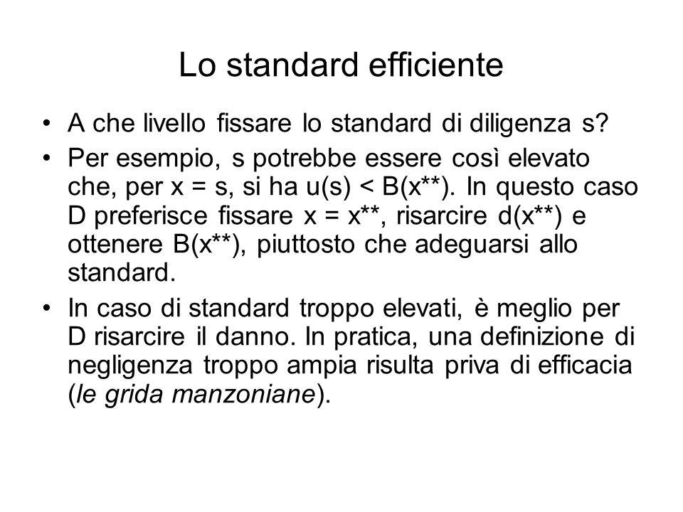 Lo standard efficiente A che livello fissare lo standard di diligenza s.