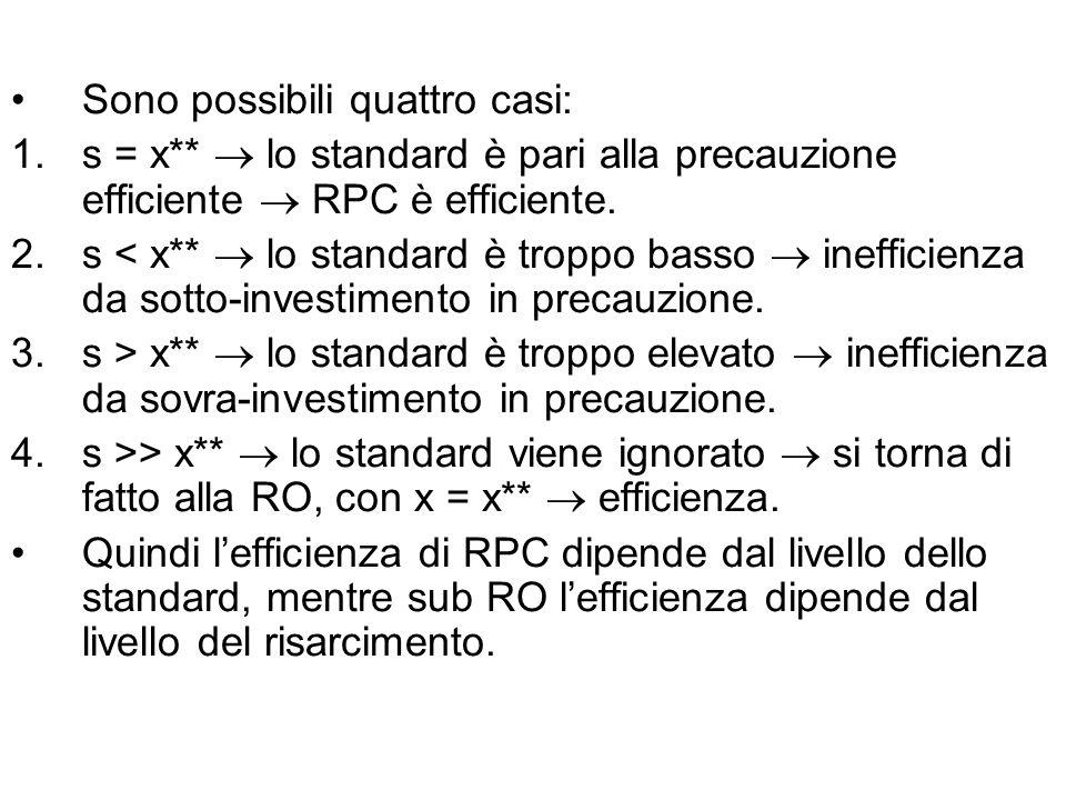 Sono possibili quattro casi: 1.s = x** lo standard è pari alla precauzione efficiente RPC è efficiente.
