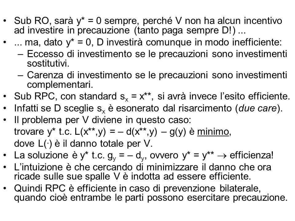 Sub RO, sarà y* = 0 sempre, perché V non ha alcun incentivo ad investire in precauzione (tanto paga sempre D!)......
