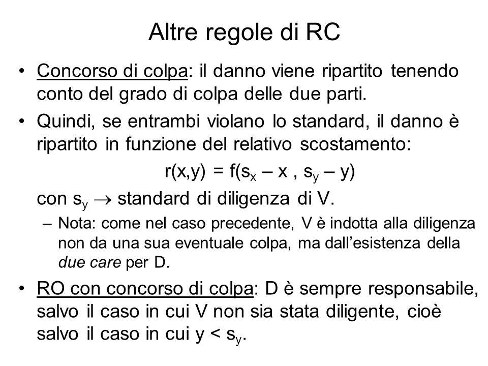 Altre regole di RC Concorso di colpa: il danno viene ripartito tenendo conto del grado di colpa delle due parti.