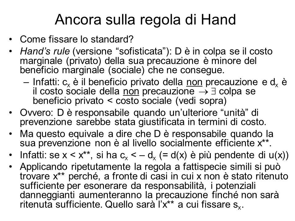 Ancora sulla regola di Hand Come fissare lo standard.