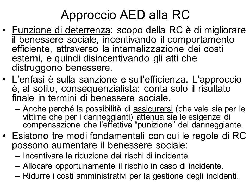 Approccio AED alla RC Funzione di deterrenza: scopo della RC è di migliorare il benessere sociale, incentivando il comportamento efficiente, attraverso la internalizzazione dei costi esterni, e quindi disincentivando gli atti che distruggono benessere.
