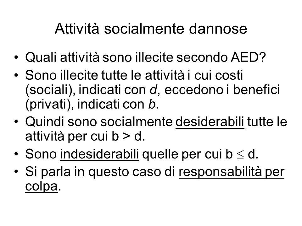 Attività socialmente dannose Quali attività sono illecite secondo AED.