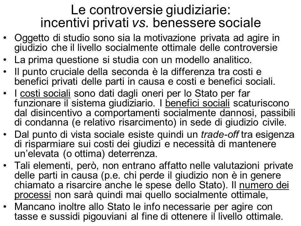 Le controversie giudiziarie: incentivi privati vs. benessere sociale Oggetto di studio sono sia la motivazione privata ad agire in giudizio che il liv