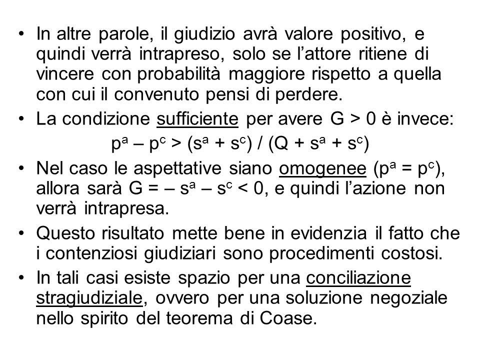 In altre parole, il giudizio avrà valore positivo, e quindi verrà intrapreso, solo se lattore ritiene di vincere con probabilità maggiore rispetto a q