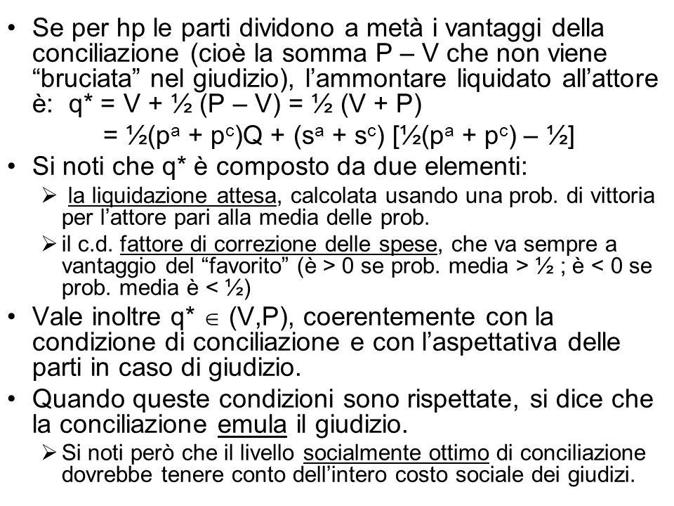 Se per hp le parti dividono a metà i vantaggi della conciliazione (cioè la somma P – V che non viene bruciata nel giudizio), lammontare liquidato allattore è: q* = V + ½ (P – V) = ½ (V + P) = ½(p a + p c )Q + (s a + s c ) [½(p a + p c ) – ½] Si noti che q* è composto da due elementi: la liquidazione attesa, calcolata usando una prob.