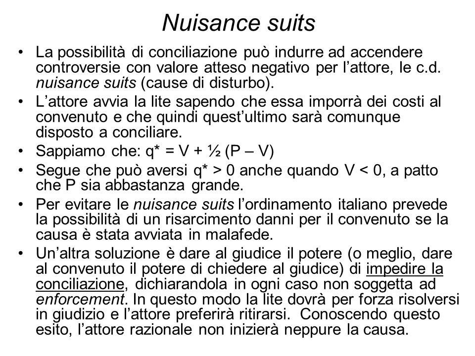 Nuisance suits La possibilità di conciliazione può indurre ad accendere controversie con valore atteso negativo per lattore, le c.d. nuisance suits (c