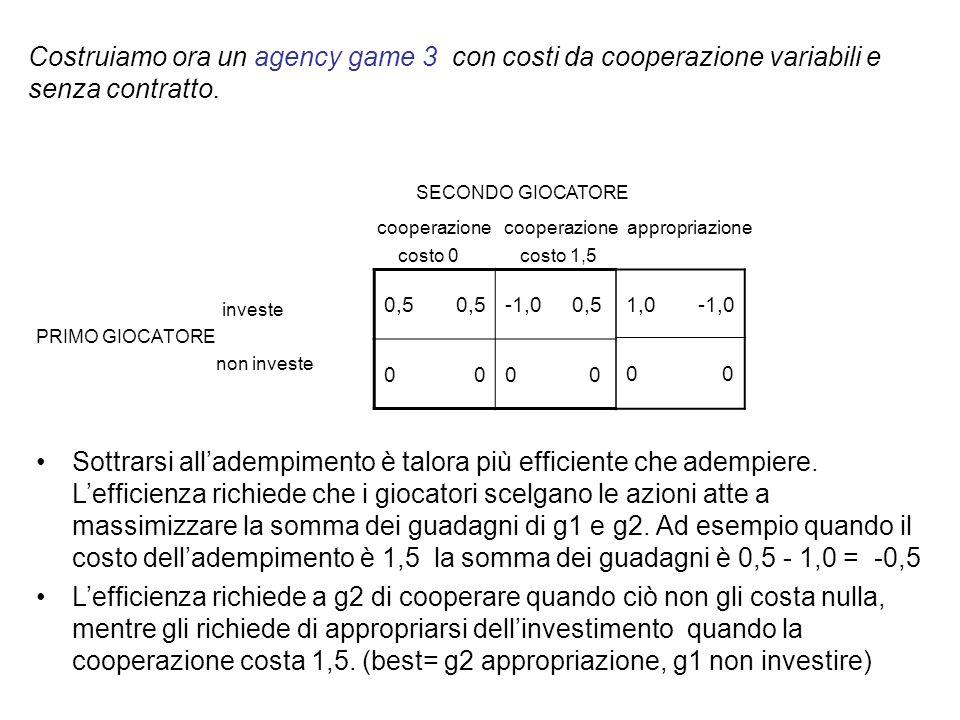 Costruiamo ora un agency game 3 con costi da cooperazione variabili e senza contratto.