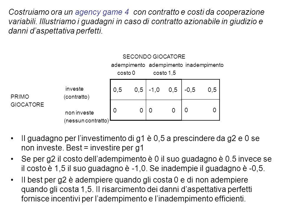 Costruiamo ora un agency game 4 con contratto e costi da cooperazione variabili.