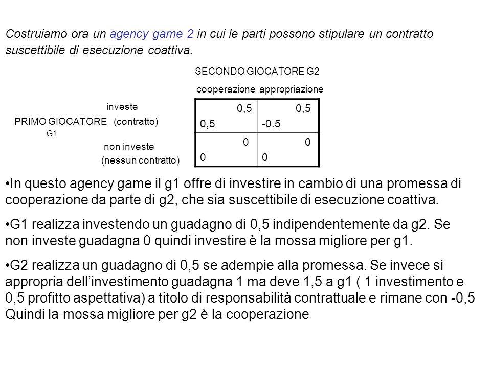 Costruiamo ora un agency game 2 in cui le parti possono stipulare un contratto suscettibile di esecuzione coattiva.