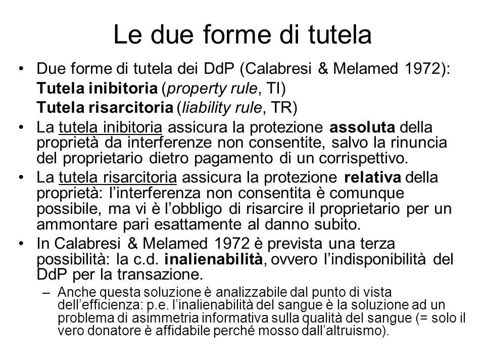 Le due forme di tutela Due forme di tutela dei DdP (Calabresi & Melamed 1972): Tutela inibitoria (property rule, TI) Tutela risarcitoria (liability ru