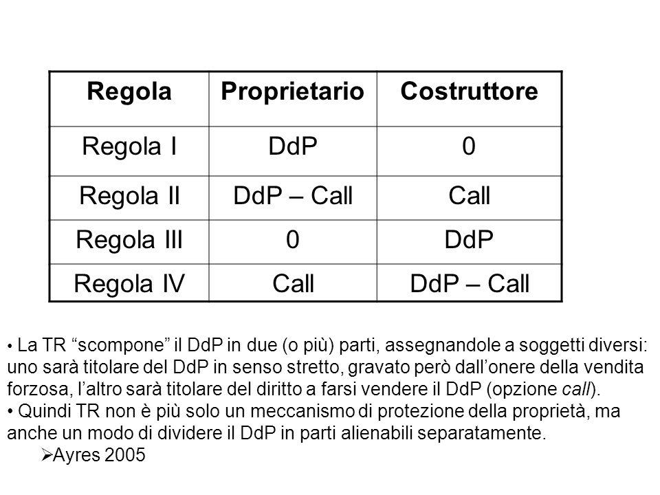 RegolaProprietarioCostruttore Regola IDdP0 Regola IIDdP – CallCall Regola III0DdP Regola IVCallDdP – Call La TR scompone il DdP in due (o più) parti,