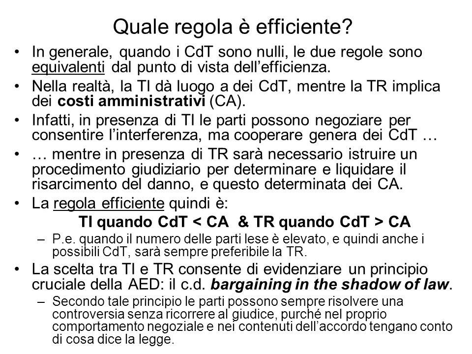 CdT, CA Inefficienza (= distanza dal first best) 0 Vantaggio di TR quando (CA + CdT) > CdT* CdT* E Inefficienza subTI Inefficienza subTR CdT* livello dei CdT & CA tale che la TI diviene meno efficiente della TR Ogni CdT diventa un Ineff Al crescere di CA, lineff.