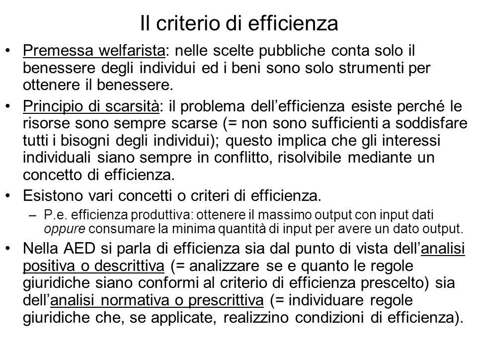 Il criterio di efficienza Premessa welfarista: nelle scelte pubbliche conta solo il benessere degli individui ed i beni sono solo strumenti per ottene