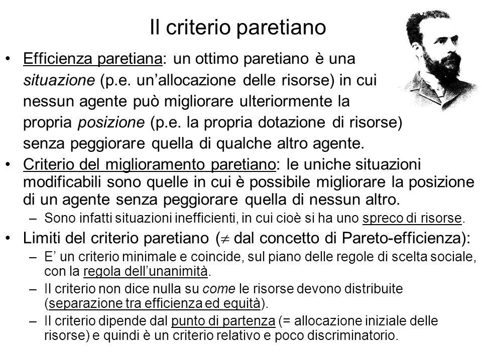 Il criterio paretiano Efficienza paretiana: un ottimo paretiano è una situazione (p.e. unallocazione delle risorse) in cui nessun agente può migliorar