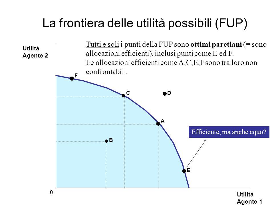 La frontiera delle utilità possibili (FUP) A B C 0 D Utilità Agente 2 F E Utilità Agente 1 Tutti e soli i punti della FUP sono ottimi paretiani (= son
