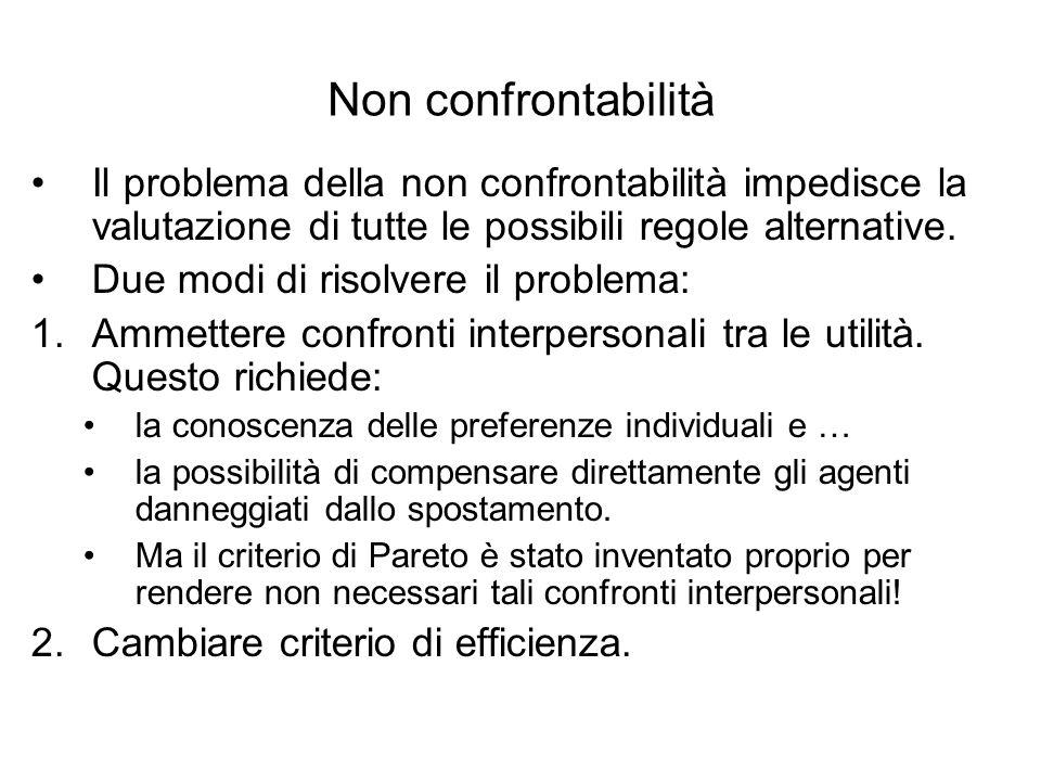 Non confrontabilità Il problema della non confrontabilità impedisce la valutazione di tutte le possibili regole alternative. Due modi di risolvere il