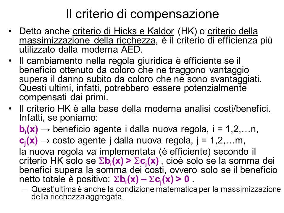 Il criterio di compensazione Detto anche criterio di Hicks e Kaldor (HK) o criterio della massimizzazione della ricchezza, è il criterio di efficienza