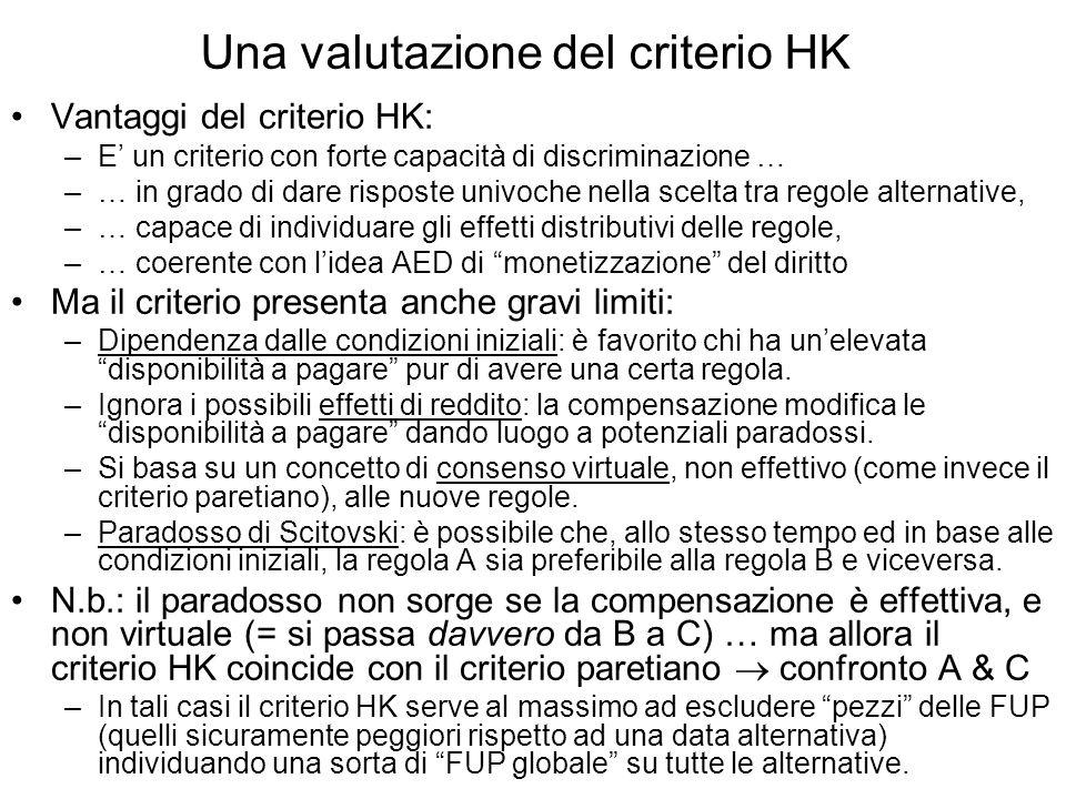 Una valutazione del criterio HK Vantaggi del criterio HK: –E un criterio con forte capacità di discriminazione … –… in grado di dare risposte univoche