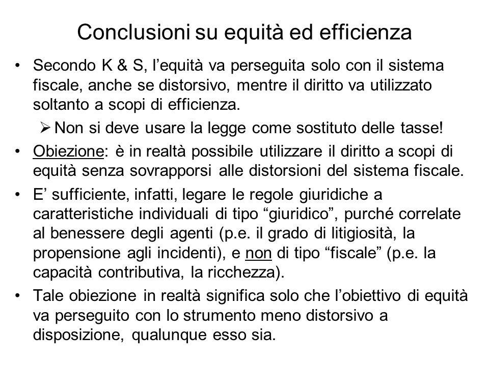 Conclusioni su equità ed efficienza Secondo K & S, lequità va perseguita solo con il sistema fiscale, anche se distorsivo, mentre il diritto va utiliz
