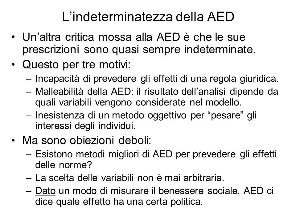 Lindeterminatezza della AED Unaltra critica mossa alla AED è che le sue prescrizioni sono quasi sempre indeterminate. Questo per tre motivi: –Incapaci