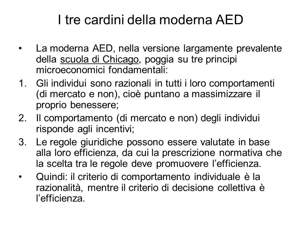 I tre cardini della moderna AED La moderna AED, nella versione largamente prevalente della scuola di Chicago, poggia su tre principi microeconomici fo
