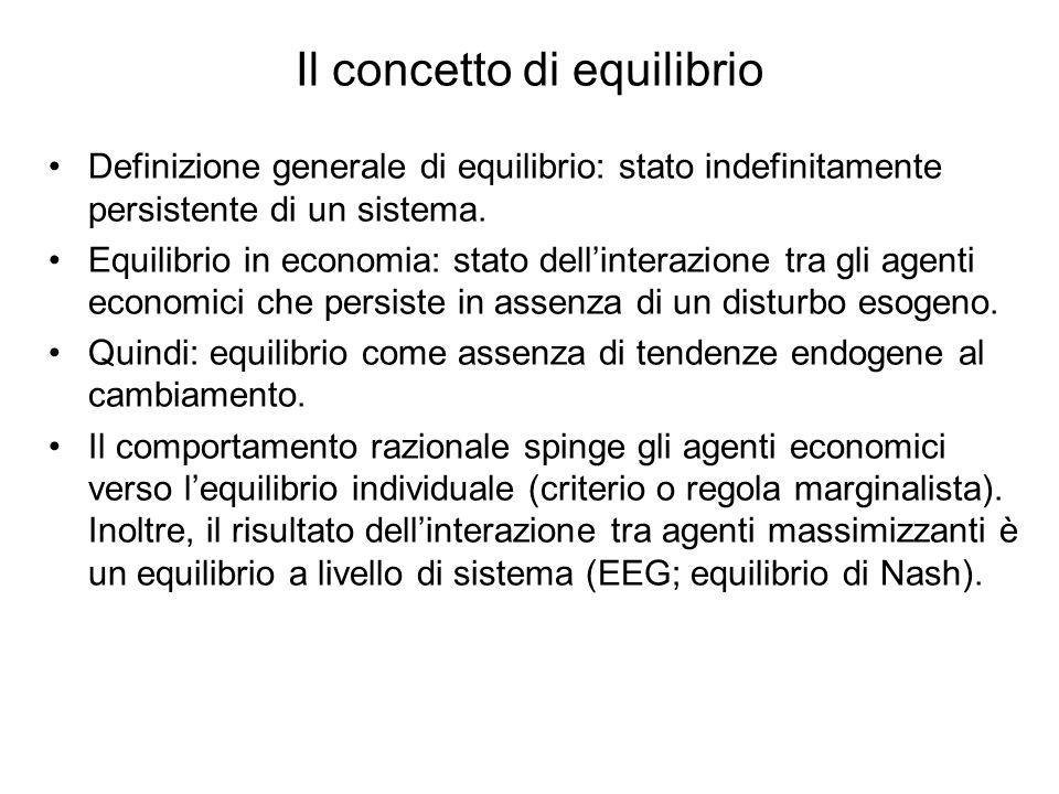 Il concetto di equilibrio Definizione generale di equilibrio: stato indefinitamente persistente di un sistema. Equilibrio in economia: stato dellinter