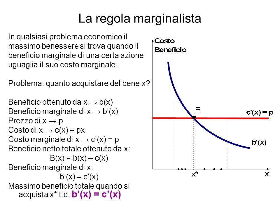 La regola marginalista In qualsiasi problema economico il massimo benessere si trova quando il beneficio marginale di una certa azione uguaglia il suo