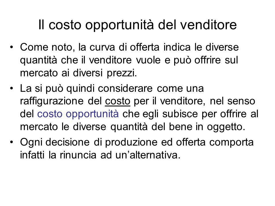 Il costo opportunità del venditore Come noto, la curva di offerta indica le diverse quantità che il venditore vuole e può offrire sul mercato ai diver