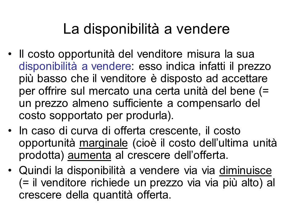 La disponibilità a vendere Il costo opportunità del venditore misura la sua disponibilità a vendere: esso indica infatti il prezzo più basso che il ve